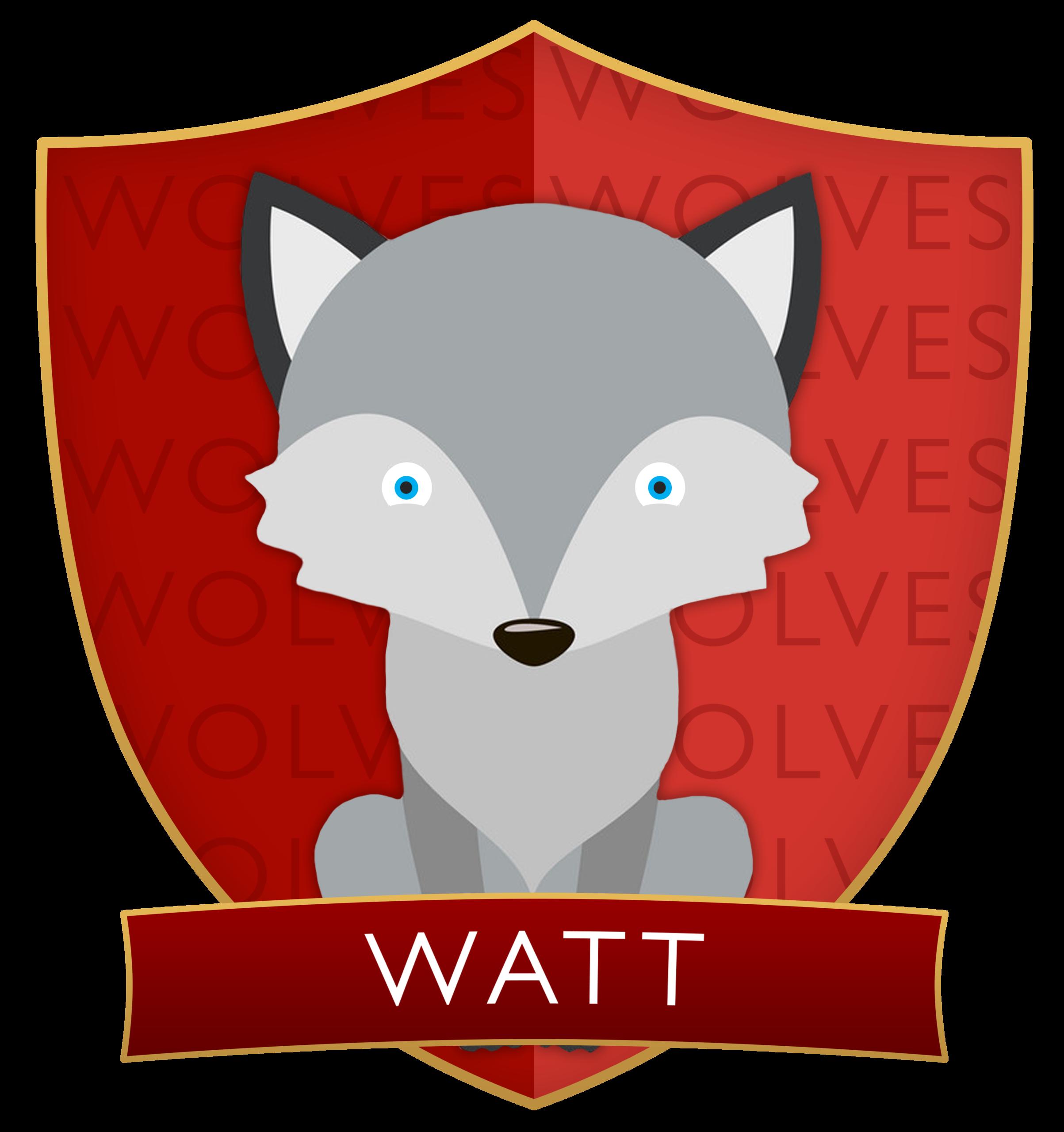 Watt-Wolves